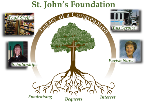 St. John's Foundation Tree of Service